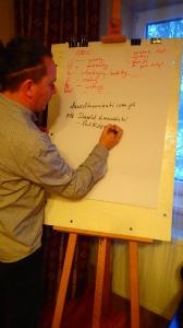 coaching w Łodzi